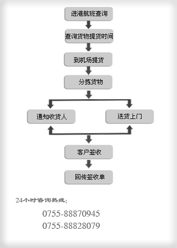 优德W88体育w88top优德中文版w88优德官网流程